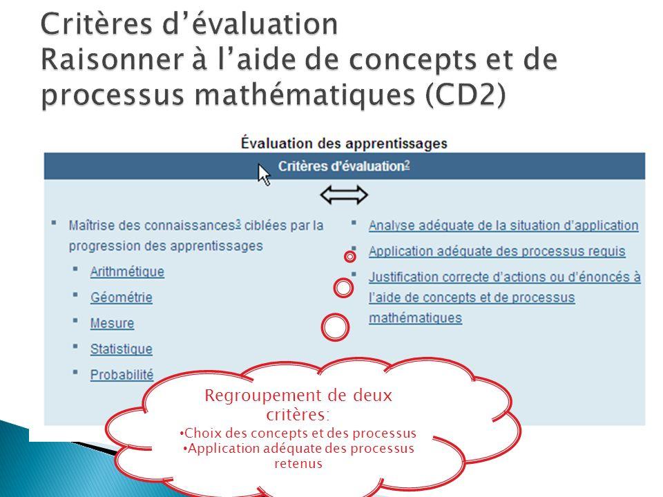 Regroupement de deux critères: Choix des concepts et des processus Application adéquate des processus retenus