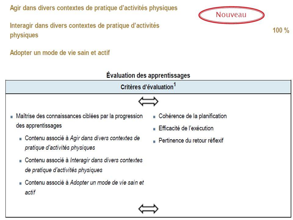 Passage de 15 critères dévaluation à 3 critères dévaluation Lannexe comporte les éléments favorisant la compréhension des critères.