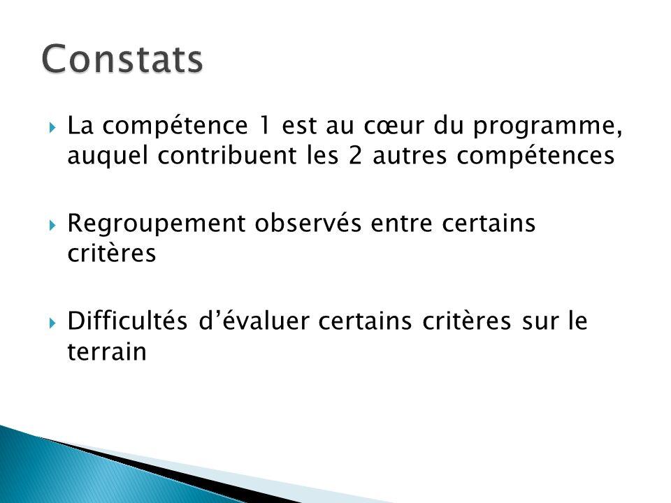 La compétence 1 est au cœur du programme, auquel contribuent les 2 autres compétences Regroupement observés entre certains critères Difficultés dévaluer certains critères sur le terrain