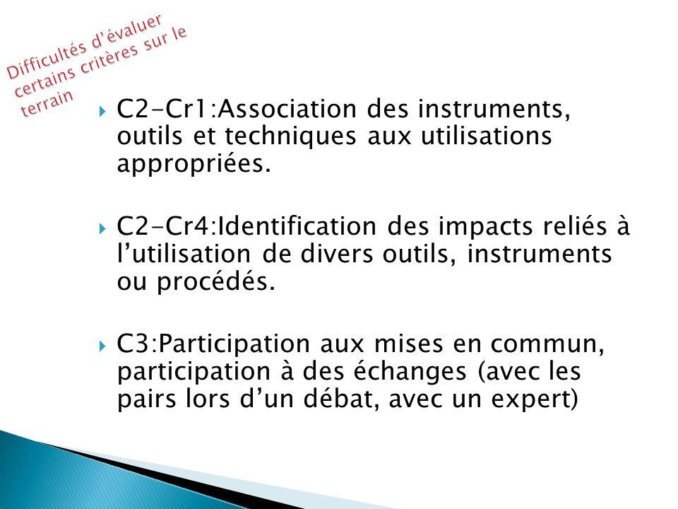 C2-Cr1:Association des instruments, outils et techniques aux utilisations appropriées.
