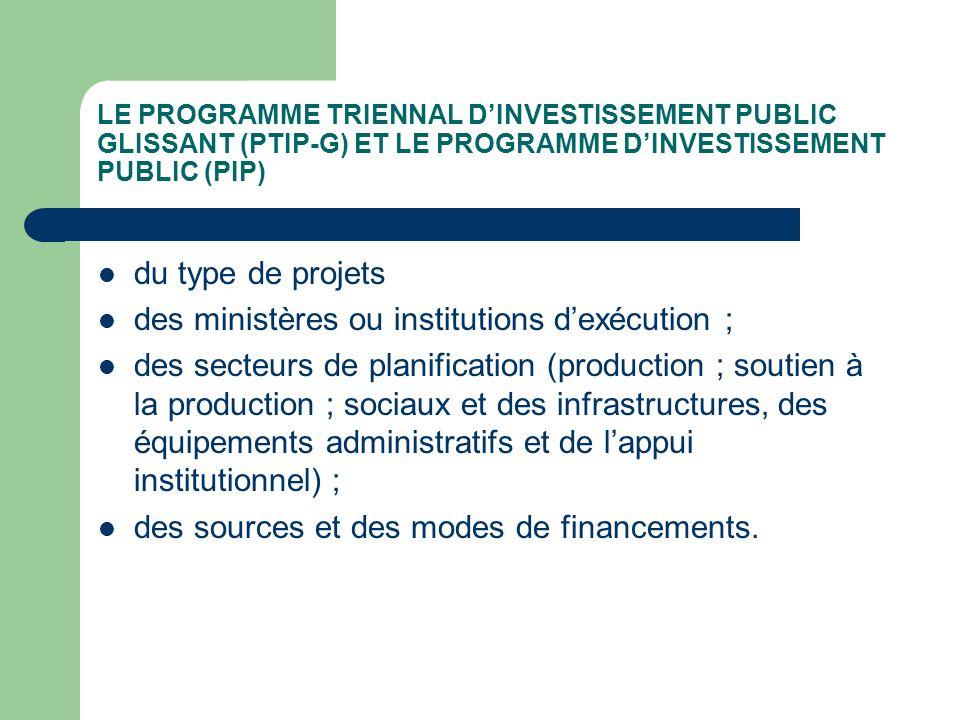 LE PROGRAMME TRIENNAL DINVESTISSEMENT PUBLIC GLISSANT (PTIP-G) ET LE PROGRAMME DINVESTISSEMENT PUBLIC (PIP) du type de projets des ministères ou insti