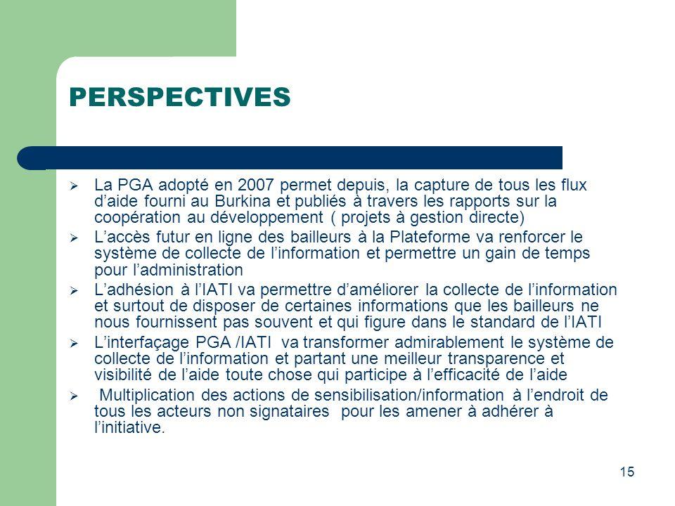 PERSPECTIVES La PGA adopté en 2007 permet depuis, la capture de tous les flux daide fourni au Burkina et publiés à travers les rapports sur la coopéra