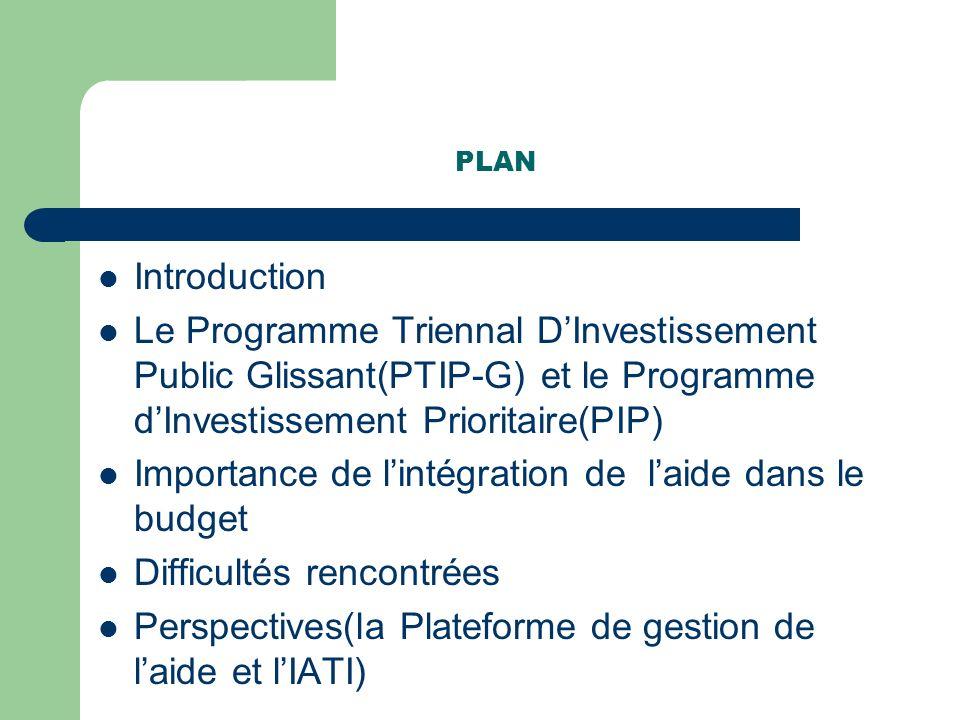 PLAN Introduction Le Programme Triennal DInvestissement Public Glissant(PTIP-G) et le Programme dInvestissement Prioritaire(PIP) Importance de lintégr