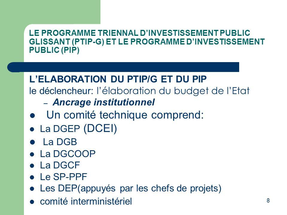 LE PROGRAMME TRIENNAL DINVESTISSEMENT PUBLIC GLISSANT (PTIP-G) ET LE PROGRAMME DINVESTISSEMENT PUBLIC (PIP) - Inscription des projets dans le PTIP/G Larticle 3 du décret n°2007-775/PRES/PM/MEF du 19 septembre 2007 portant réglementation générale des projets et programmes de développement exécutés au Burkina Faso, stipule que « tout projet ou programme de développement approuvé par lEtat doit être inscrit dans la Banque intégrée des projets et au programme dinvestissement public ».
