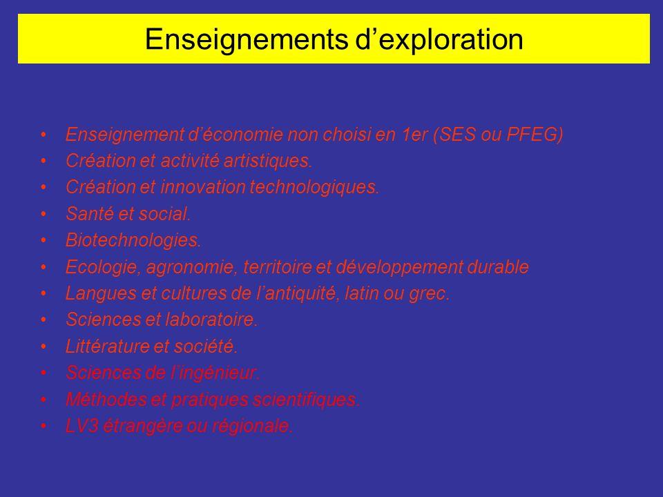 Enseignement déconomie non choisi en 1er (SES ou PFEG) Création et activité artistiques. Création et innovation technologiques. Santé et social. Biote