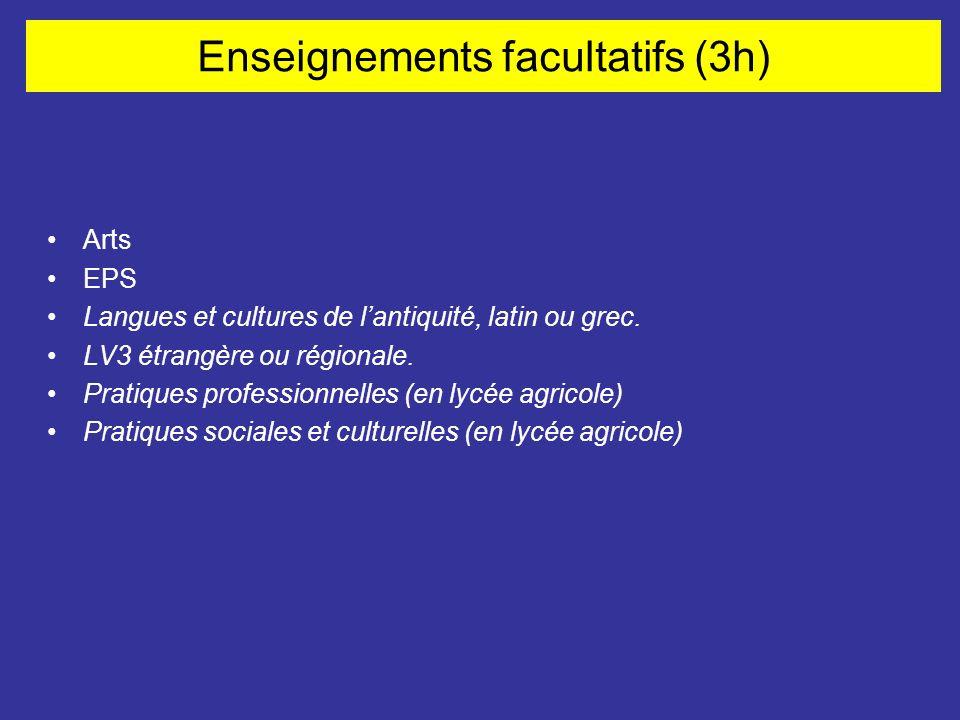 Arts EPS Langues et cultures de lantiquité, latin ou grec. LV3 étrangère ou régionale. Pratiques professionnelles (en lycée agricole) Pratiques social