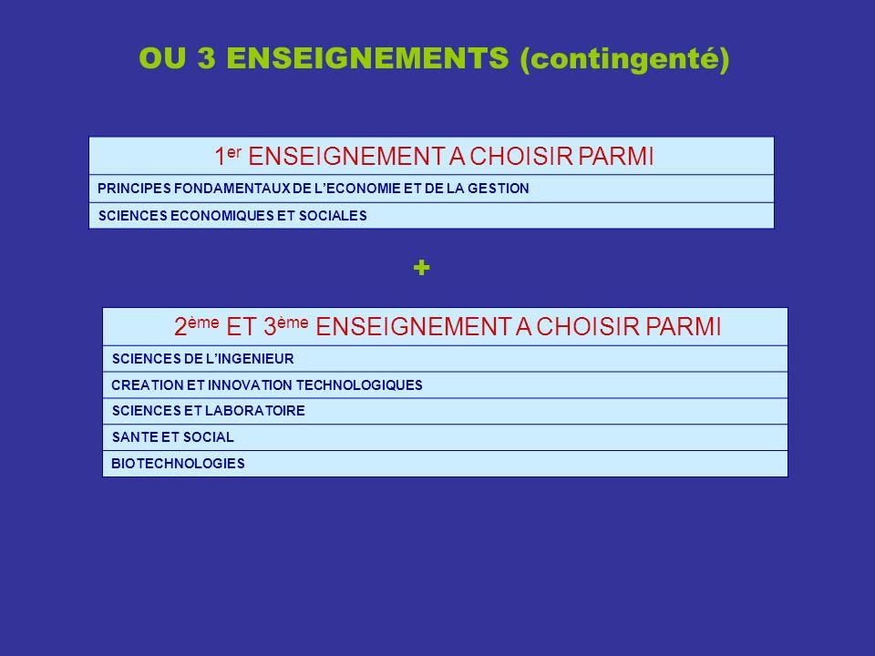 OU 3 ENSEIGNEMENTS (contingenté) 1 er ENSEIGNEMENT A CHOISIR PARMI PRINCIPES FONDAMENTAUX DE LECONOMIE ET DE LA GESTION SCIENCES ECONOMIQUES ET SOCIAL