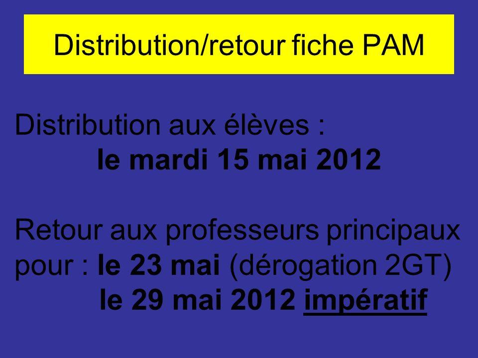 Distribution/retour fiche PAM Distribution aux élèves : le mardi 15 mai 2012 Retour aux professeurs principaux pour : le 23 mai (dérogation 2GT) le 29