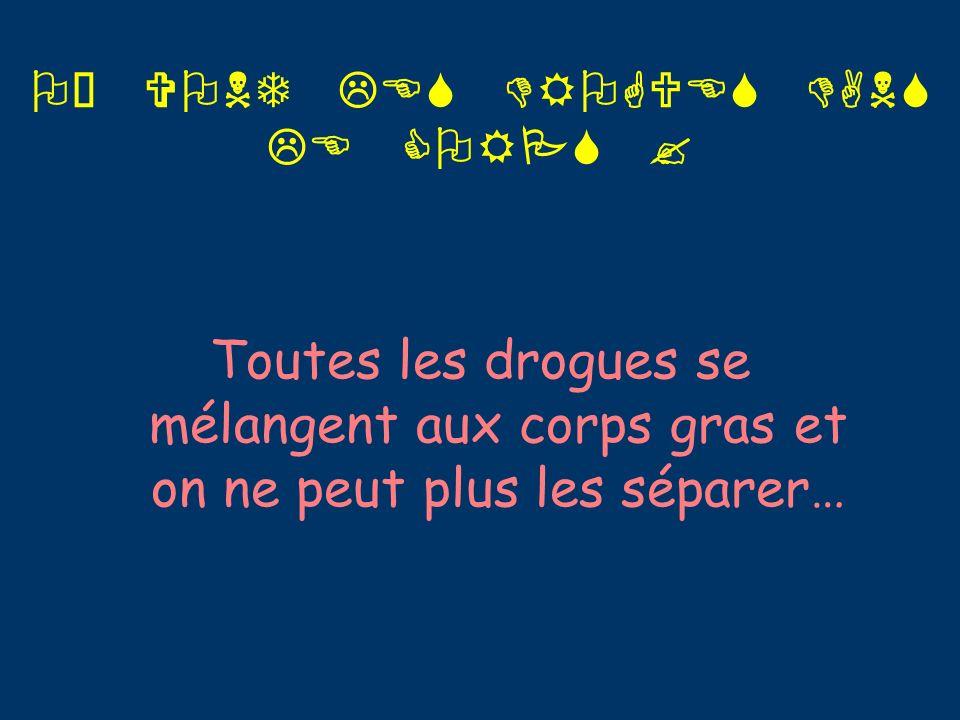 OÙ VONT LES DROGUES DANS LE CORPS .