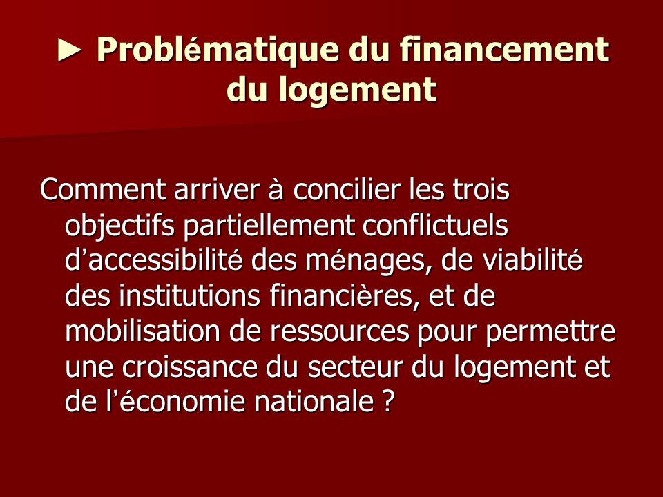 Probl é matique du financement du logement Probl é matique du financement du logement Comment arriver à concilier les trois objectifs partiellement co