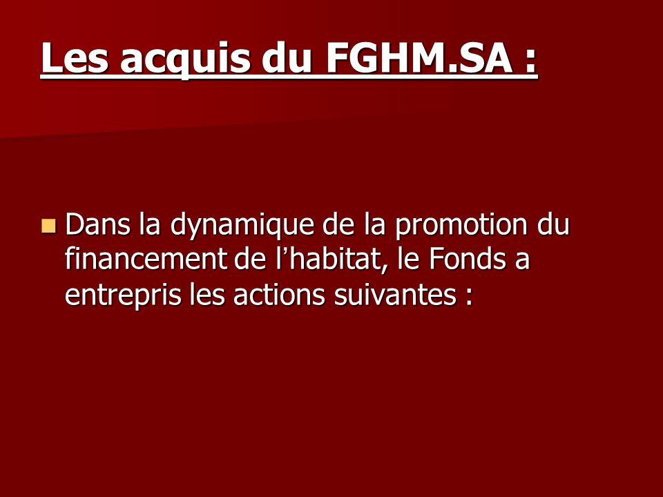 Les acquis du FGHM.SA : Dans la dynamique de la promotion du financement de l habitat, le Fonds a entrepris les actions suivantes : Dans la dynamique de la promotion du financement de l habitat, le Fonds a entrepris les actions suivantes :