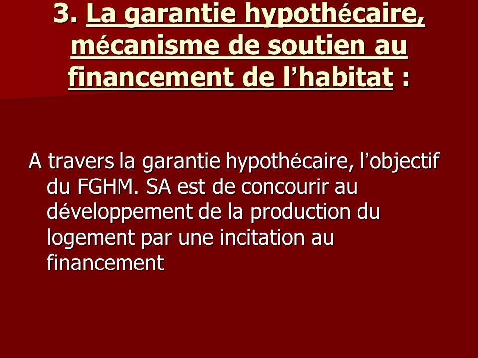 3. La garantie hypoth é caire, m é canisme de soutien au financement de l habitat : A travers la garantie hypoth é caire, l objectif du FGHM. SA est d