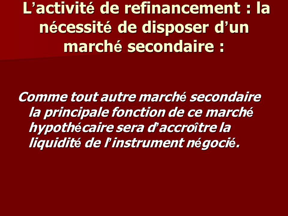 L activit é de refinancement : la n é cessit é de disposer d un march é secondaire : L activit é de refinancement : la n é cessit é de disposer d un m