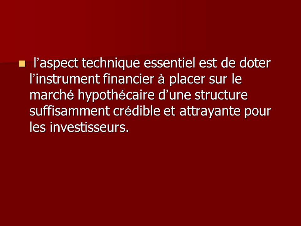 l aspect technique essentiel est de doter l instrument financier à placer sur le march é hypoth é caire d une structure suffisamment cr é dible et att