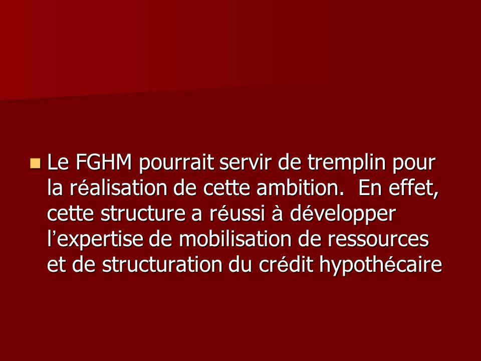 Le FGHM pourrait servir de tremplin pour la r é alisation de cette ambition. En effet, cette structure a r é ussi à d é velopper l expertise de mobili