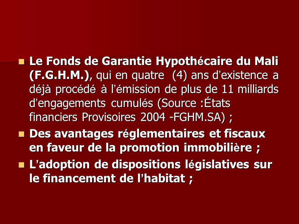 Le Fonds de Garantie Hypoth é caire du Mali (F.G.H.M.), qui en quatre (4) ans d existence a d é j à proc é d é à l é mission de plus de 11 milliards d engagements cumul é s (Source : É tats financiers Provisoires 2004 -FGHM.SA) ; Le Fonds de Garantie Hypoth é caire du Mali (F.G.H.M.), qui en quatre (4) ans d existence a d é j à proc é d é à l é mission de plus de 11 milliards d engagements cumul é s (Source : É tats financiers Provisoires 2004 -FGHM.SA) ; Des avantages r é glementaires et fiscaux en faveur de la promotion immobili è re ; Des avantages r é glementaires et fiscaux en faveur de la promotion immobili è re ; L adoption de dispositions l é gislatives sur le financement de l habitat ; L adoption de dispositions l é gislatives sur le financement de l habitat ;