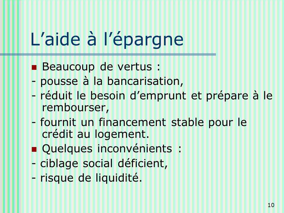 10 Laide à lépargne Beaucoup de vertus : - pousse à la bancarisation, - réduit le besoin demprunt et prépare à le rembourser, - fournit un financement stable pour le crédit au logement.