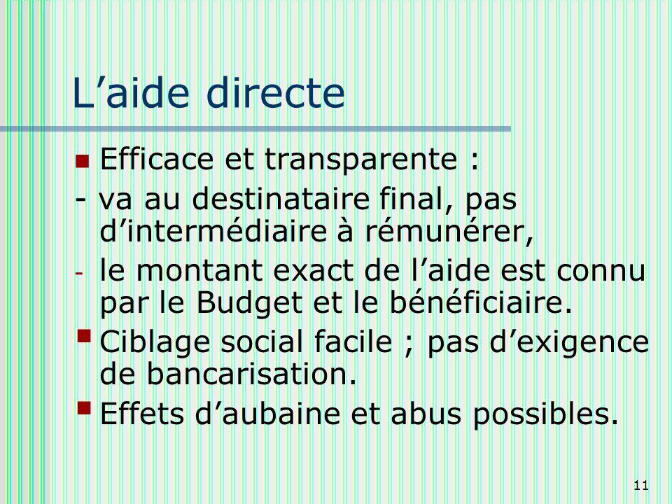 11 Laide directe Efficace et transparente : - va au destinataire final, pas dintermédiaire à rémunérer, - le montant exact de laide est connu par le Budget et le bénéficiaire.
