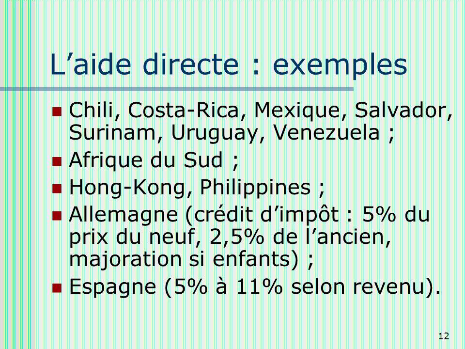 12 Laide directe : exemples Chili, Costa-Rica, Mexique, Salvador, Surinam, Uruguay, Venezuela ; Afrique du Sud ; Hong-Kong, Philippines ; Allemagne (crédit dimpôt : 5% du prix du neuf, 2,5% de lancien, majoration si enfants) ; Espagne (5% à 11% selon revenu).
