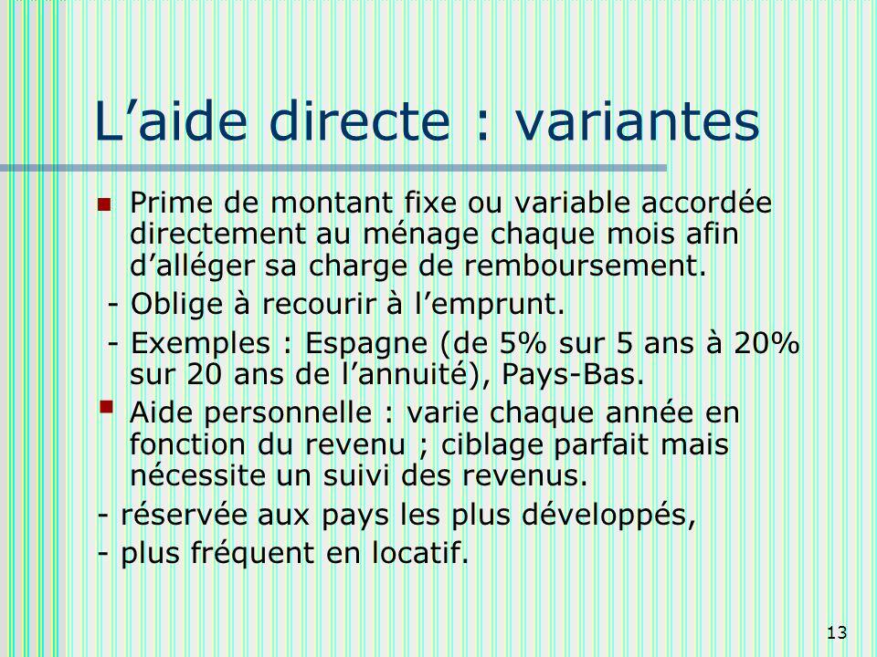 13 Laide directe : variantes Prime de montant fixe ou variable accordée directement au ménage chaque mois afin dalléger sa charge de remboursement.
