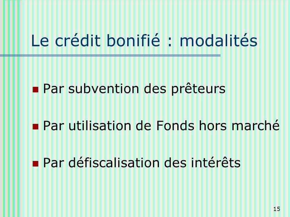 15 Le crédit bonifié : modalités Par subvention des prêteurs Par utilisation de Fonds hors marché Par défiscalisation des intérêts