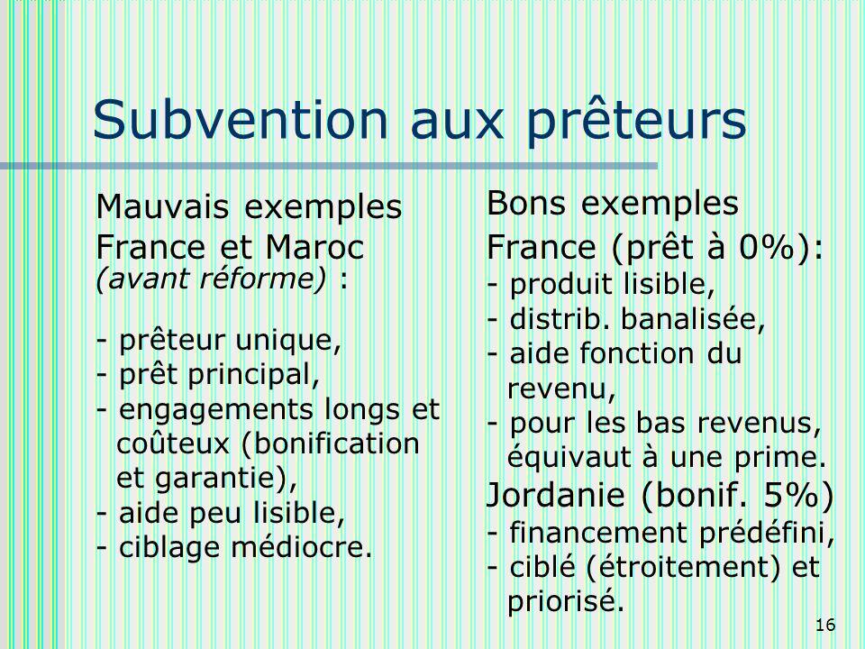 16 Subvention aux prêteurs Mauvais exemples France et Maroc (avant réforme) : - prêteur unique, - prêt principal, - engagements longs et coûteux (bonification et garantie), - aide peu lisible, - ciblage médiocre.