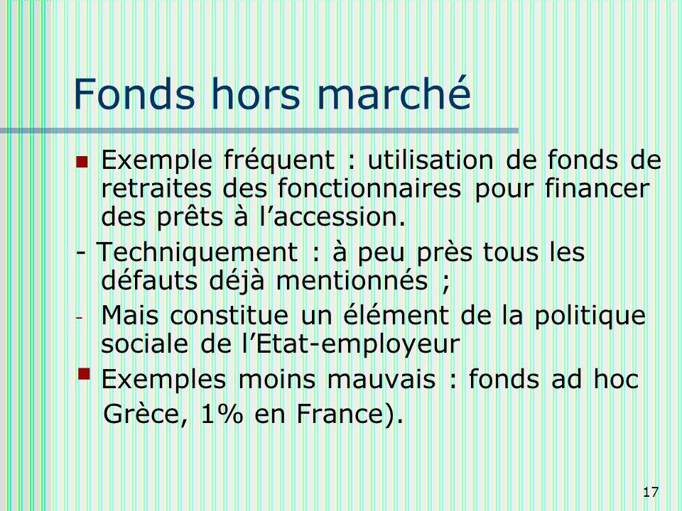 17 Fonds hors marché Exemple fréquent : utilisation de fonds de retraites des fonctionnaires pour financer des prêts à laccession.