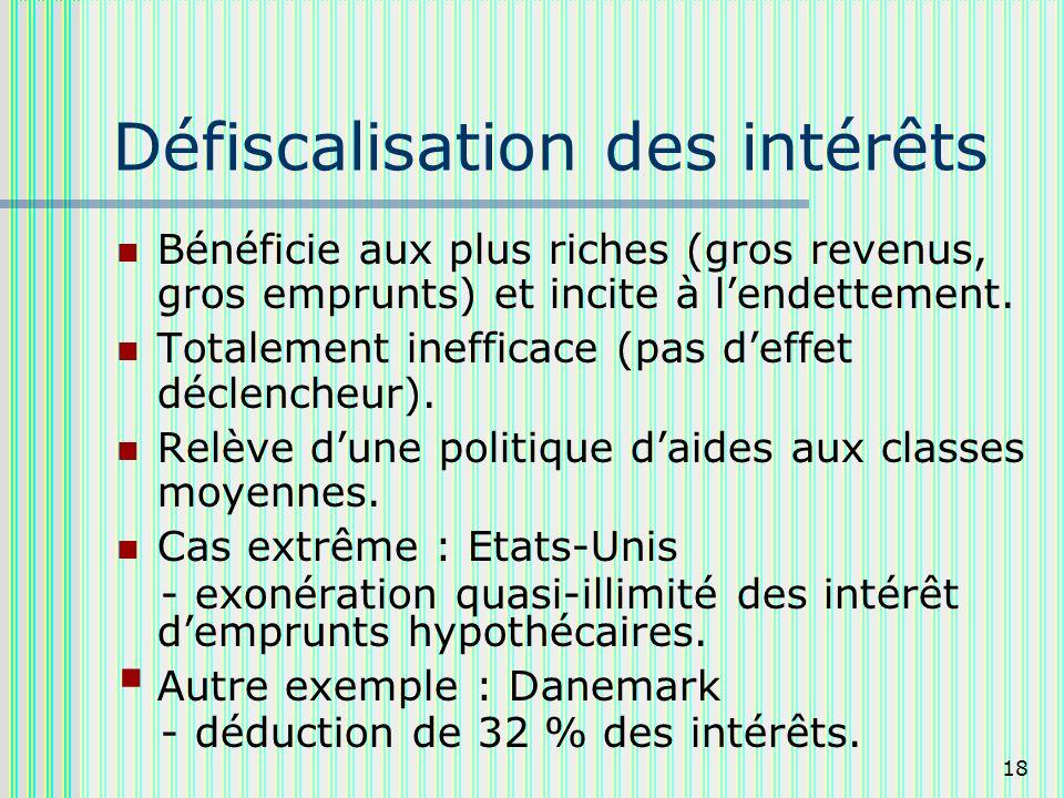 18 Défiscalisation des intérêts Bénéficie aux plus riches (gros revenus, gros emprunts) et incite à lendettement.
