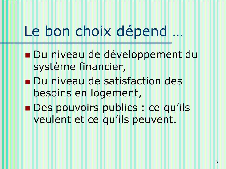 3 Le bon choix dépend … Du niveau de développement du système financier, Du niveau de satisfaction des besoins en logement, Des pouvoirs publics : ce quils veulent et ce quils peuvent.