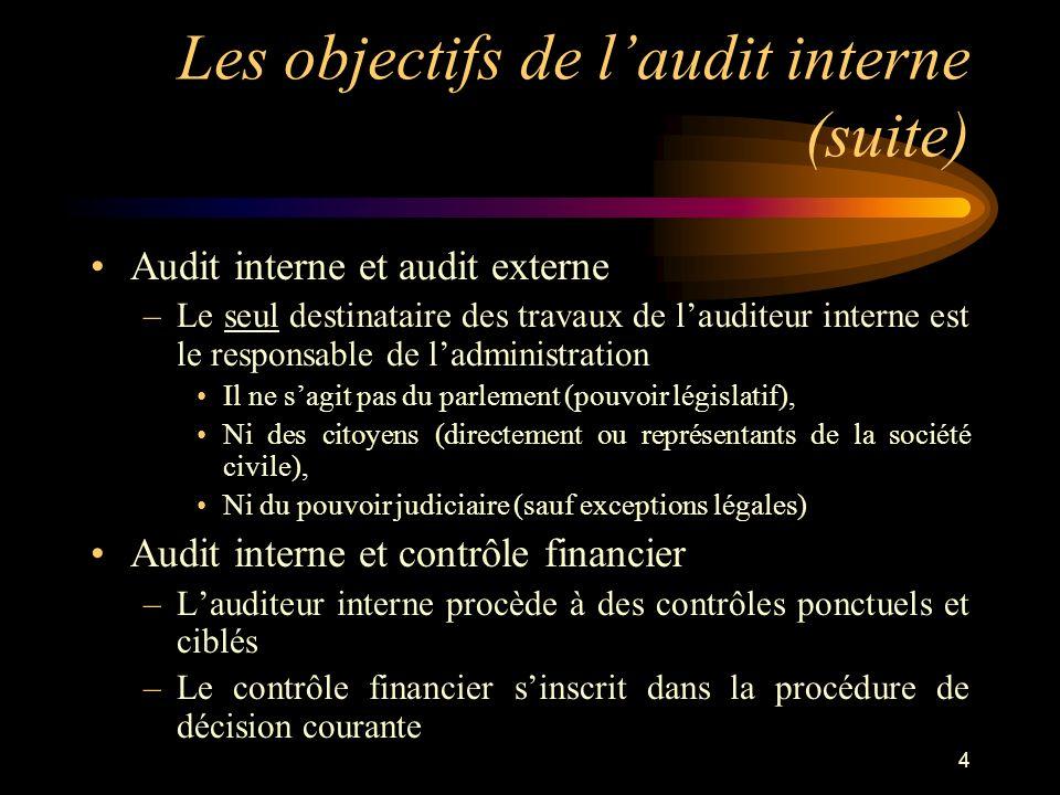 4 Les objectifs de laudit interne (suite) Audit interne et audit externe –Le seul destinataire des travaux de lauditeur interne est le responsable de