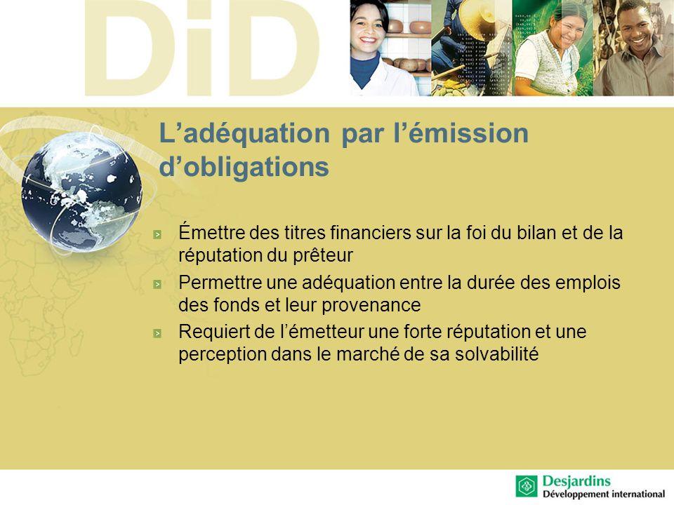 Ladéquation par lémission dobligations Émettre des titres financiers sur la foi du bilan et de la réputation du prêteur Permettre une adéquation entre
