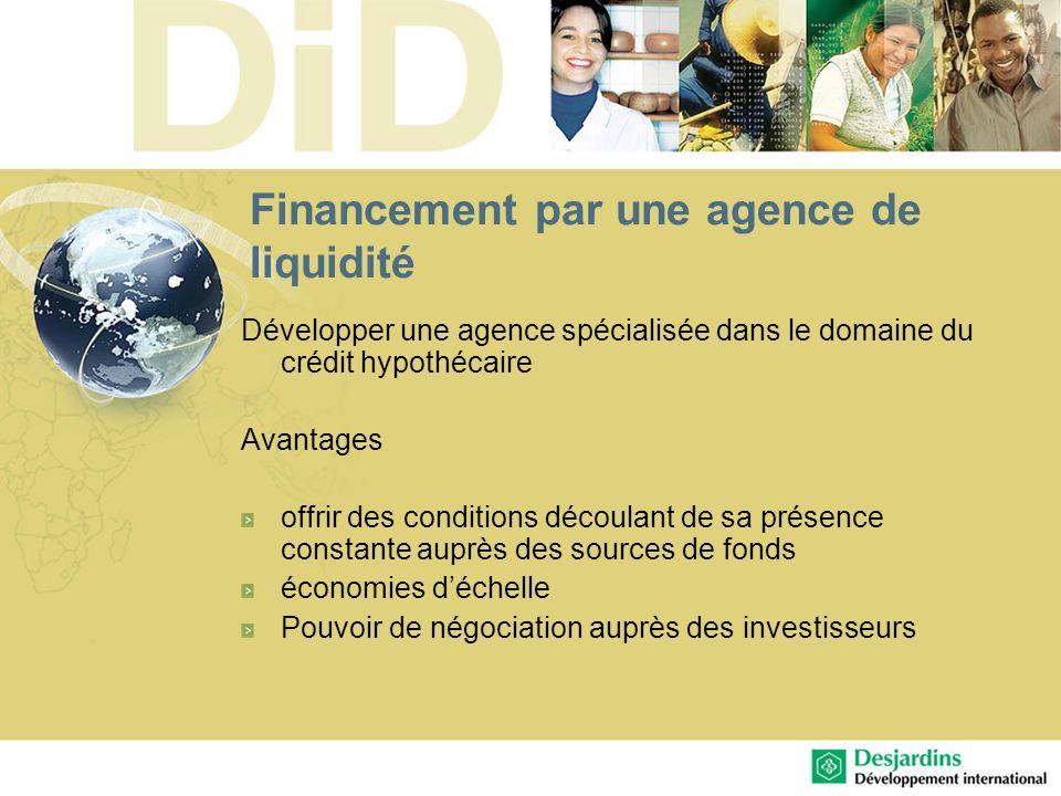 Financement par une agence de liquidité Développer une agence spécialisée dans le domaine du crédit hypothécaire Avantages offrir des conditions décou