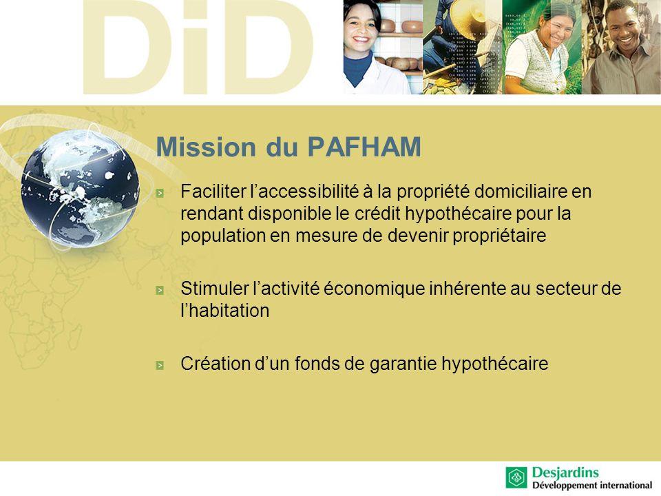 Mission du PAFHAM Faciliter laccessibilité à la propriété domiciliaire en rendant disponible le crédit hypothécaire pour la population en mesure de de