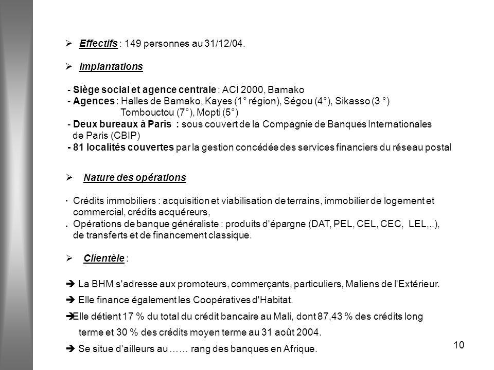 10 Effectifs : 149 personnes au 31/12/04. Implantations - Siège social et agence centrale : ACI 2000, Bamako - Agences : Halles de Bamako, Kayes (1° r
