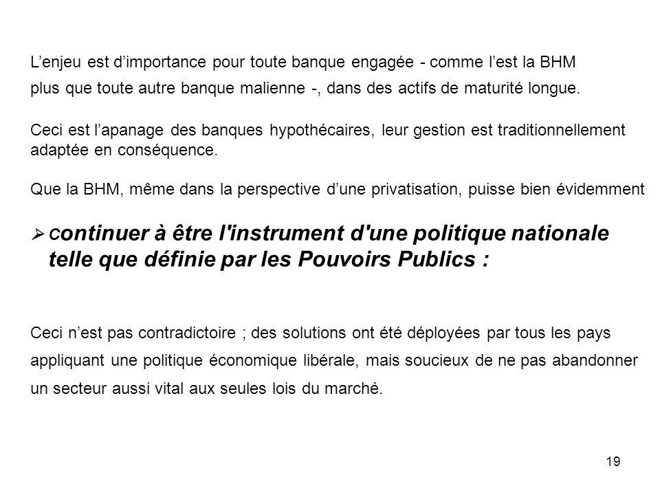19 Lenjeu est dimportance pour toute banque engagée - comme lest la BHM plus que toute autre banque malienne -, dans des actifs de maturité longue. Ce