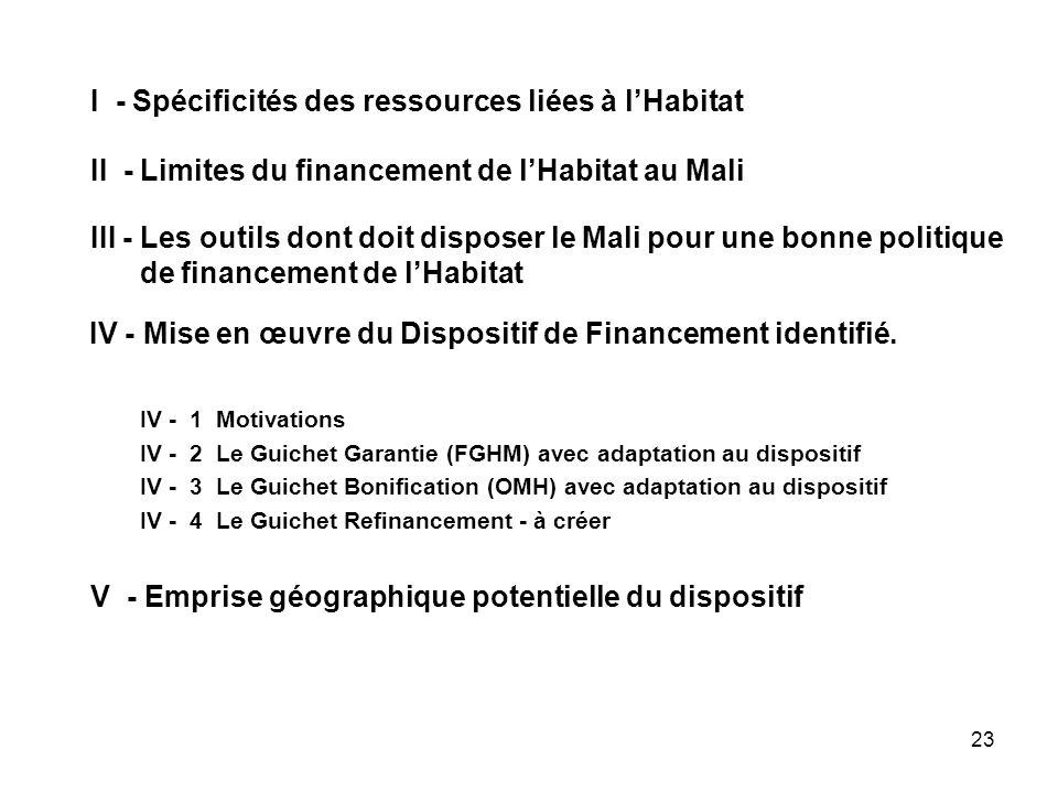 23 II - Limites du financement de lHabitat au Mali I - Spécificités des ressources liées à lHabitat III - Les outils dont doit disposer le Mali pour u