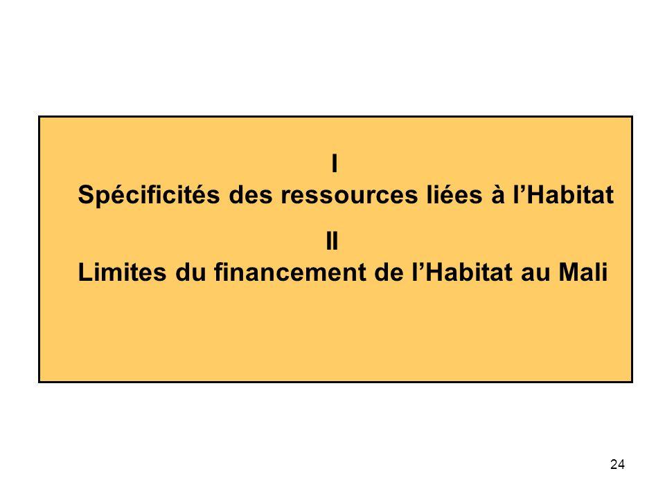 24 I Spécificités des ressources liées à lHabitat II Limites du financement de lHabitat au Mali