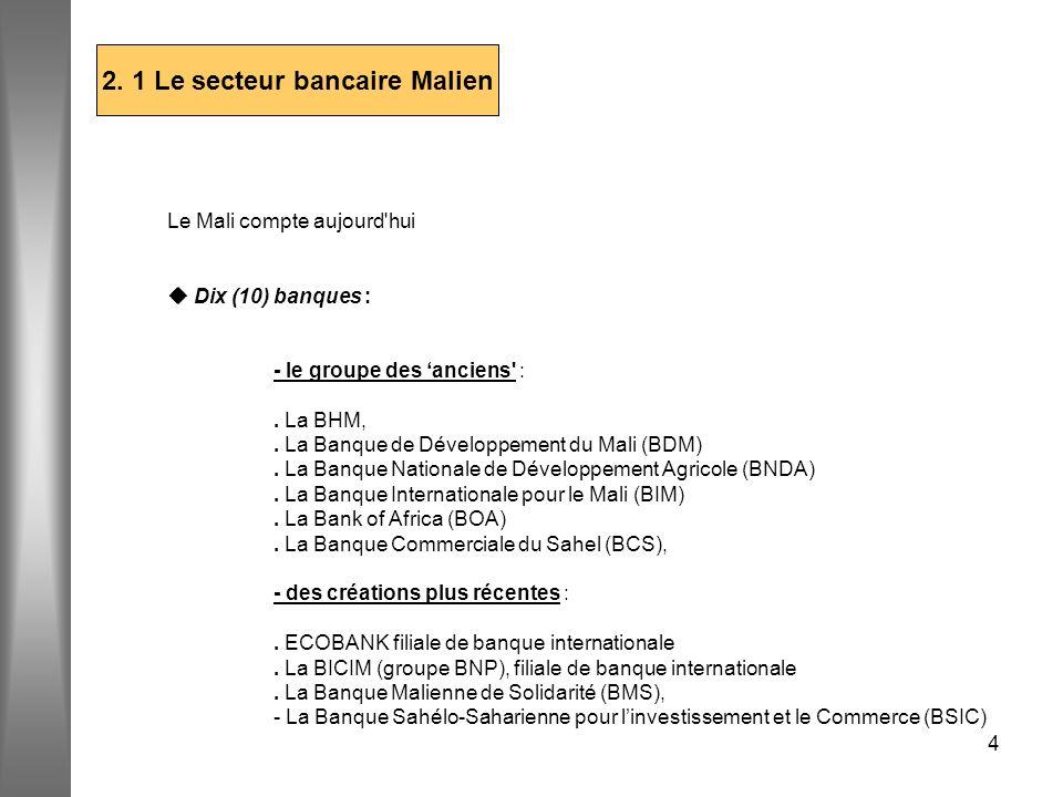 4 2. 1 Le secteur bancaire Malien Le Mali compte aujourd'hui Dix (10) banques : - le groupe des anciens' :. La BHM,. La Banque de Développement du Mal