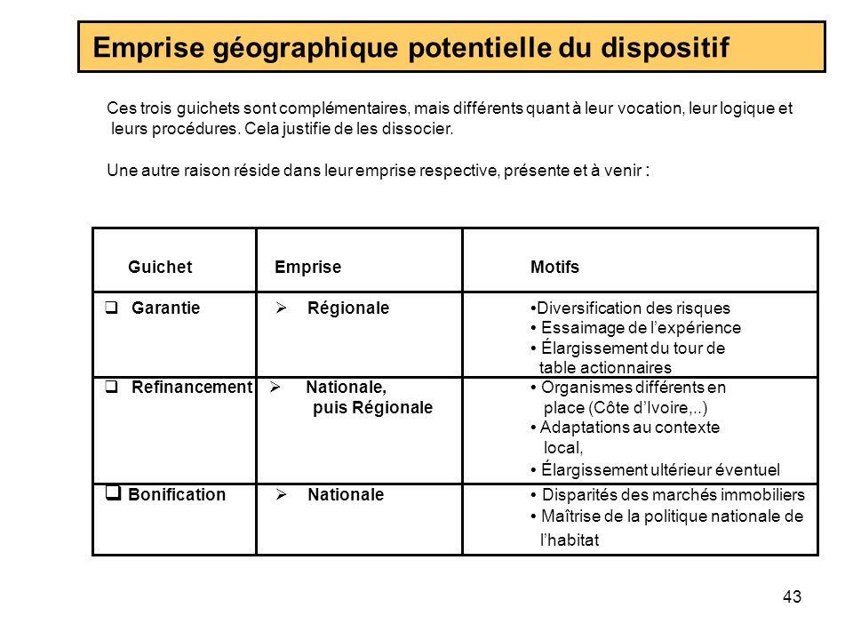 43 Guichet Emprise Motifs Garantie RégionaleDiversification des risques Essaimage de lexpérience Élargissement du tour de table actionnaires Refinance