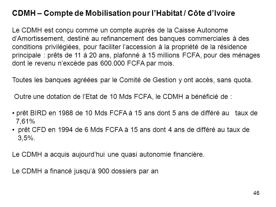 46 CDMH – Compte de Mobilisation pour lHabitat / Côte dIvoire Le CDMH est conçu comme un compte auprès de la Caisse Autonome dAmortissement, destiné a