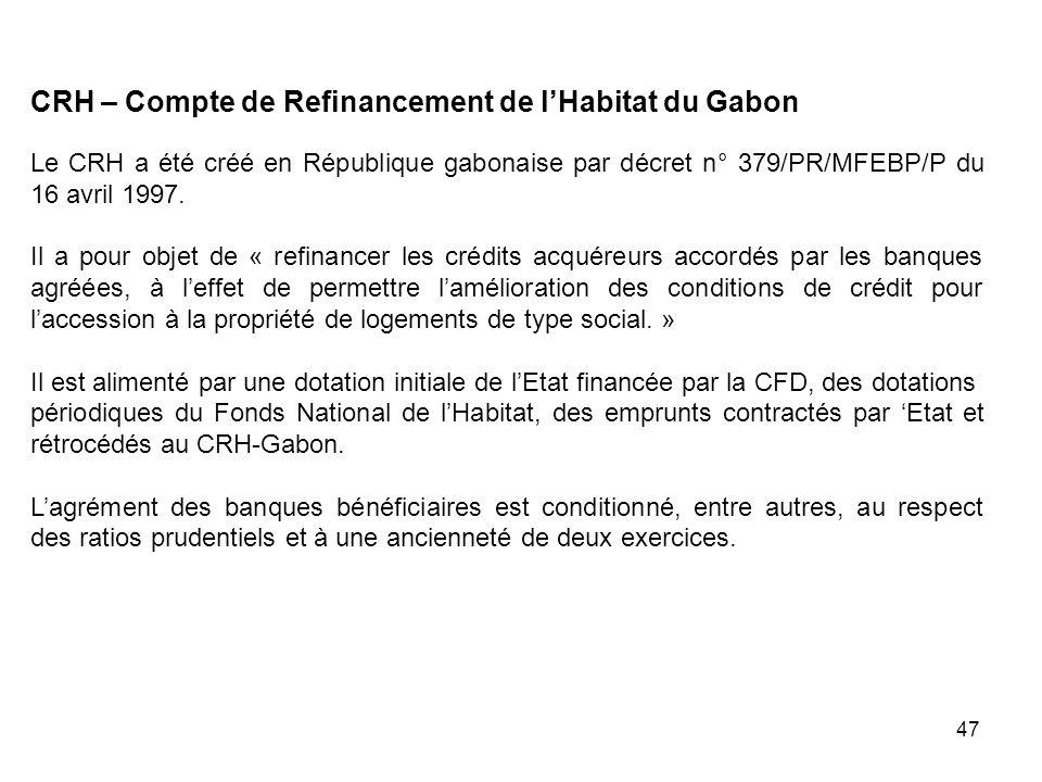 47 CRH – Compte de Refinancement de lHabitat du Gabon Le CRH a été créé en République gabonaise par décret n° 379/PR/MFEBP/P du 16 avril 1997. Il a po