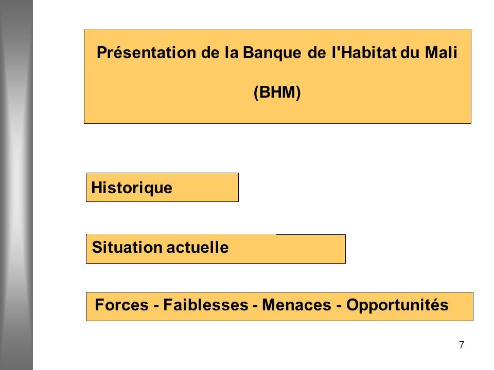 7 Historique Forces - Faiblesses - Menaces - Opportunités Présentation de la Banque de l'Habitat du Mali (BHM) Situation actuelle