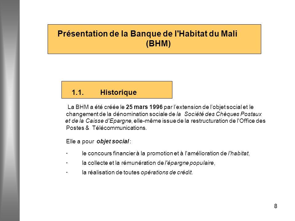 8 1.1. Historique La BHM a été créée le 25 mars 1996 par lextension de lobjet social et le changement de la dénomination sociale de la Société des Chè