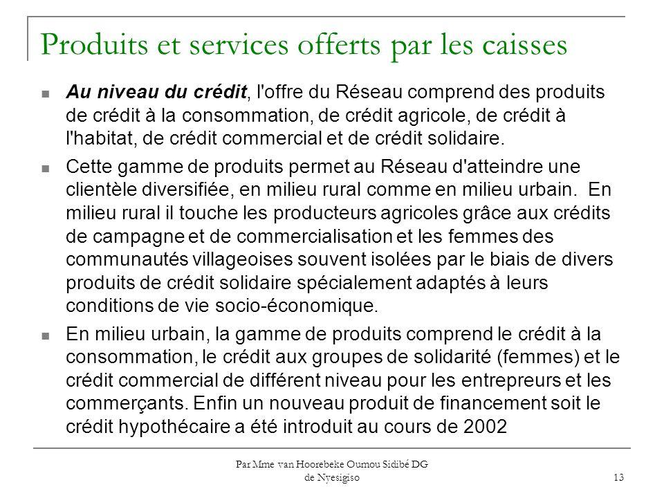 Par Mme van Hoorebeke Oumou Sidibé DG de Nyesigiso 13 Produits et services offerts par les caisses Au niveau du crédit, l'offre du Réseau comprend des