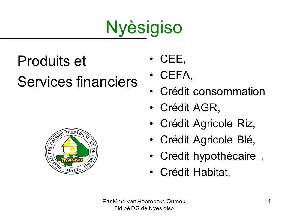 Par Mme van Hoorebeke Oumou Sidibé DG de Nyesigiso 14 Nyèsigiso Produits et Services financiers CEE, CEFA, Crédit consommation Crédit AGR, Crédit Agri