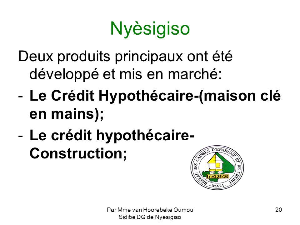 Par Mme van Hoorebeke Oumou Sidibé DG de Nyesigiso 20 Nyèsigiso Deux produits principaux ont été développé et mis en marché: -Le Crédit Hypothécaire-(