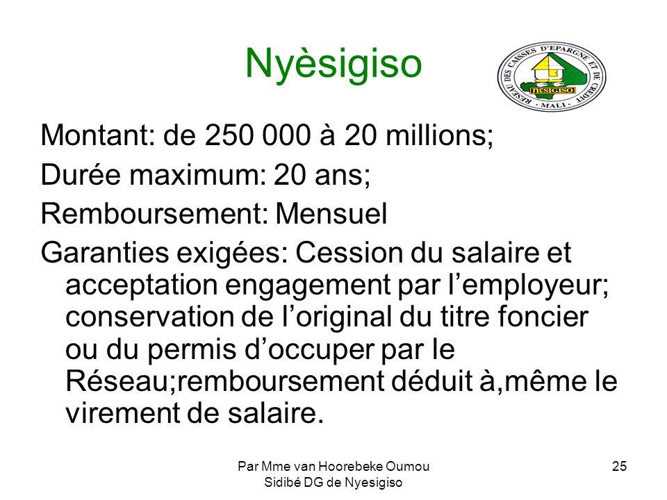 Par Mme van Hoorebeke Oumou Sidibé DG de Nyesigiso 25 Nyèsigiso Montant: de 250 000 à 20 millions; Durée maximum: 20 ans; Remboursement: Mensuel Garan