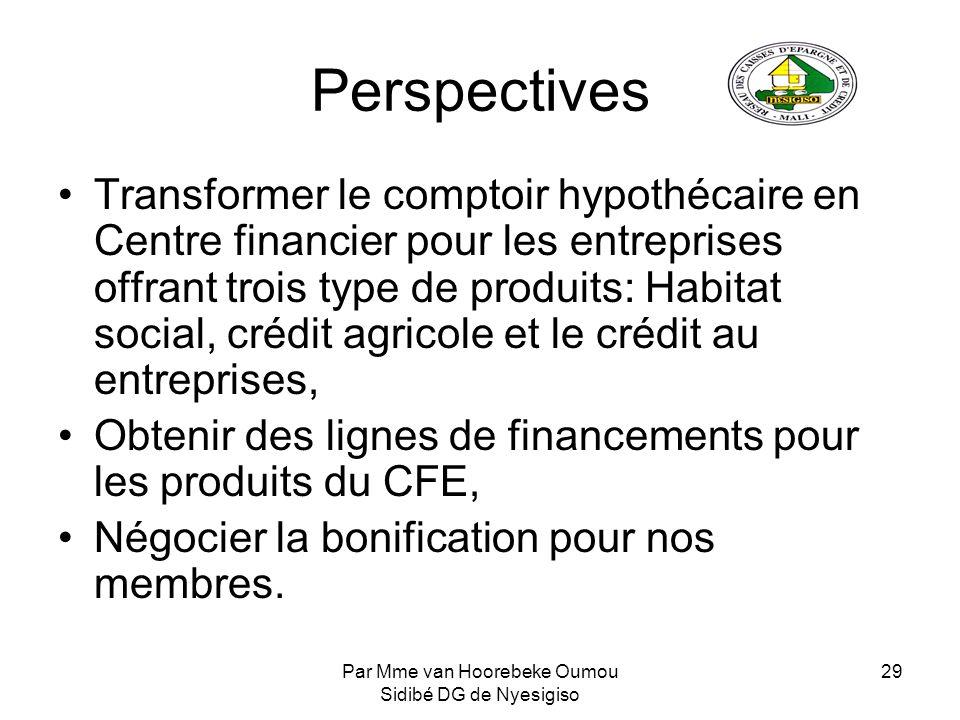 Par Mme van Hoorebeke Oumou Sidibé DG de Nyesigiso 29 Perspectives Transformer le comptoir hypothécaire en Centre financier pour les entreprises offra