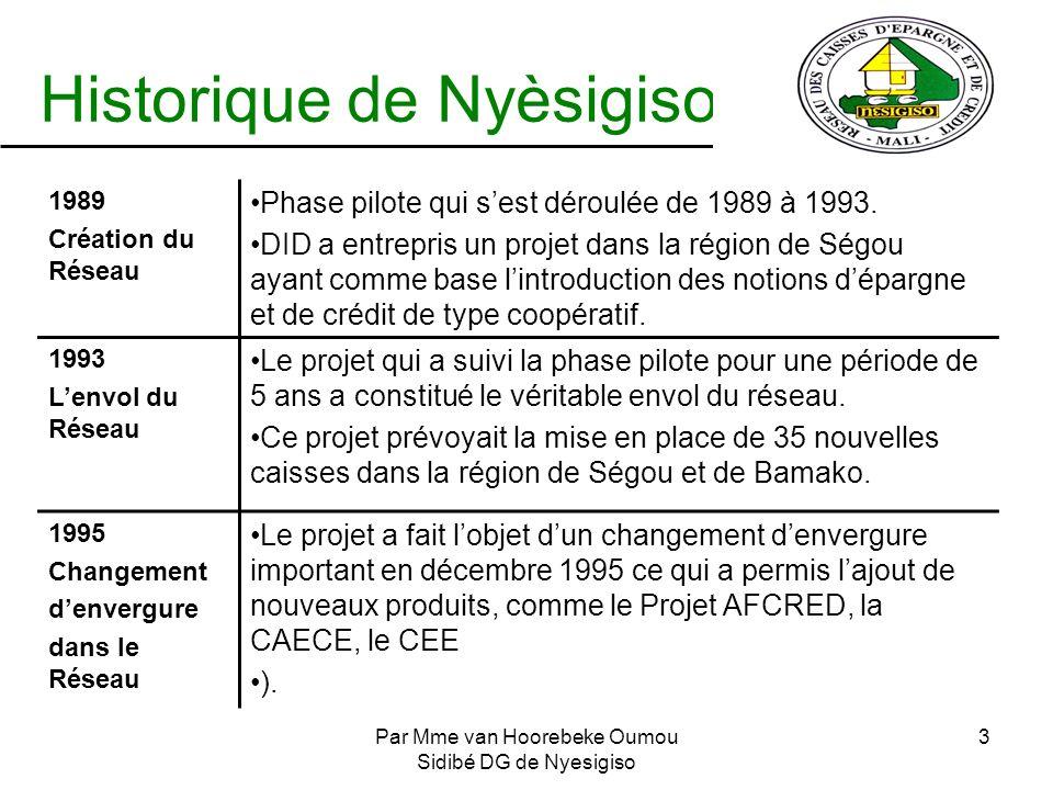 Par Mme van Hoorebeke Oumou Sidibé DG de Nyesigiso 3 Historique de Nyèsigiso 1989 Création du Réseau Phase pilote qui sest déroulée de 1989 à 1993. DI