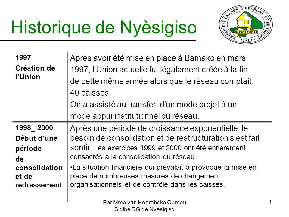 Par Mme van Hoorebeke Oumou Sidibé DG de Nyesigiso 4 Historique de Nyèsigiso 1997 Création de lUnion Après avoir été mise en place à Bamako en mars 19